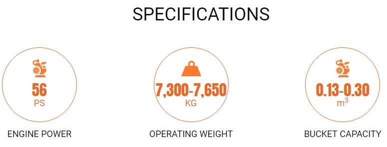 ZAXIS 80 GI specification